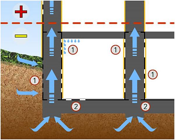 Ideia Decorar Como tratar umidade nas suas paredes como tratar umidade nas suas paredes.jpg1